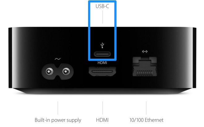 USB-C port on back of Apple TV