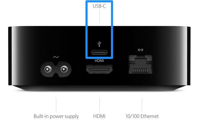 USB-C port on back of Apple TV