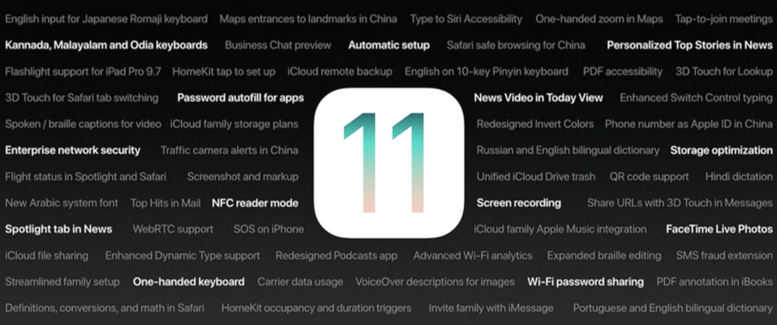 Slide during Apple's Keynote at WWDC showing a big list of upcoming iOS 11 features that were not discussed during the keynote.
